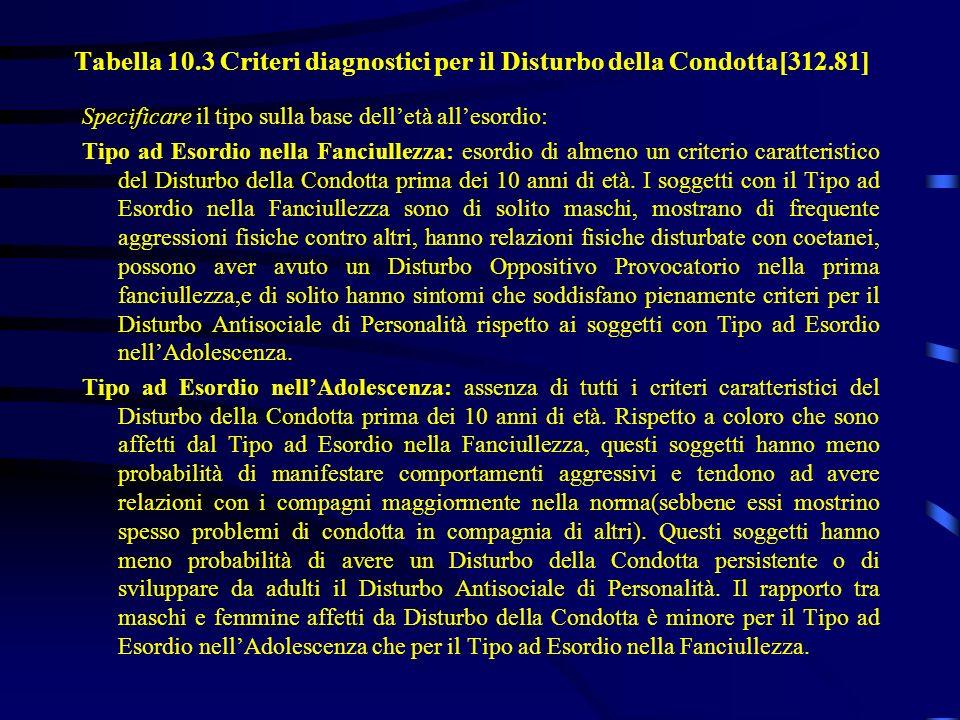 Tabella 10. 3 Criteri diagnostici per il Disturbo della Condotta[312